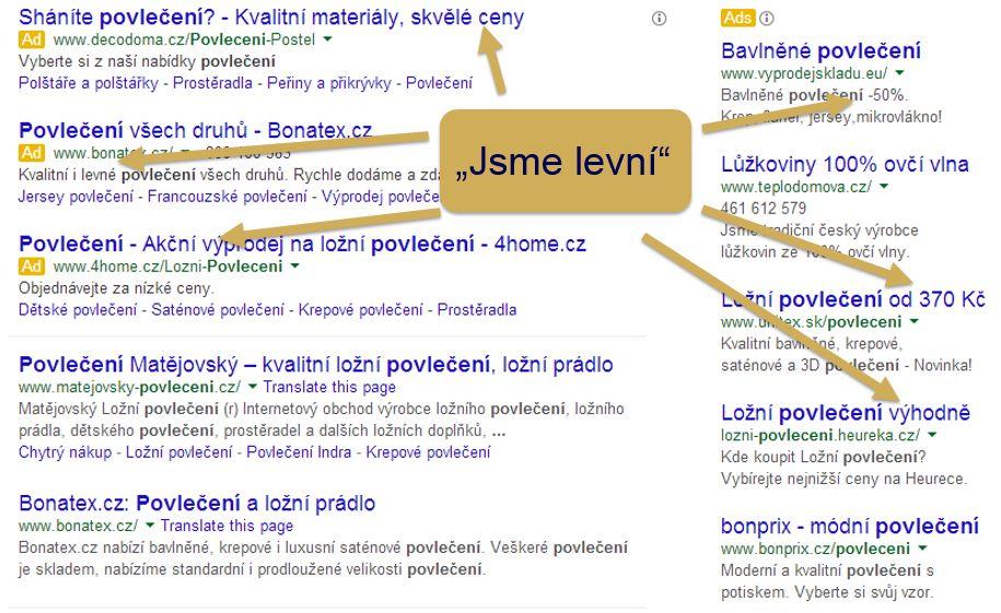 PPC reklama na povlečení ve vyhledávači Google.