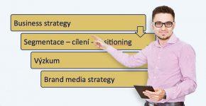 Vytvoření marketingové strategie
