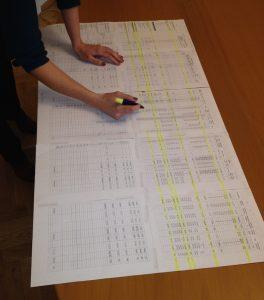 Finanční plánování eshopu