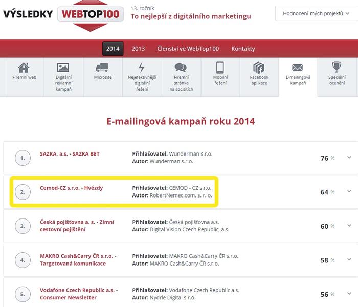 E-mailingová kampaň roku 2014