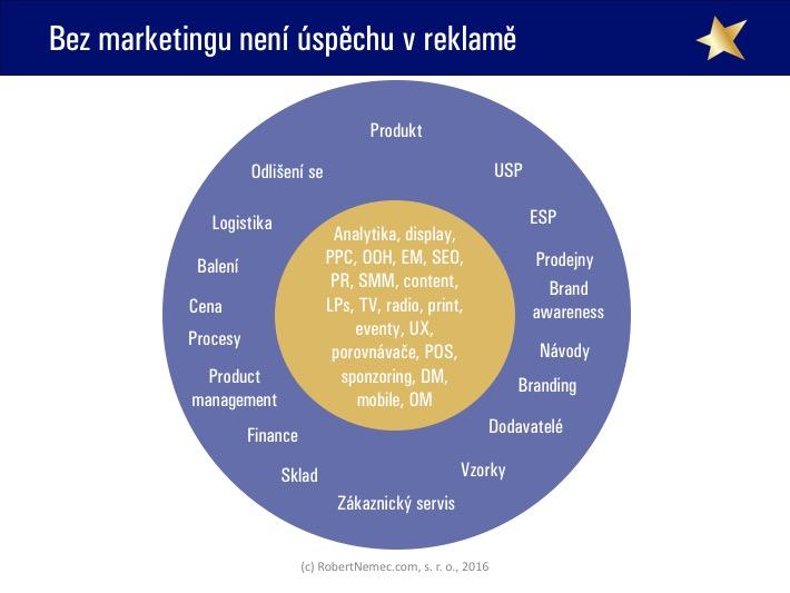 marketing-vs-reklama