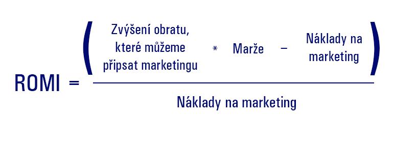 Vzoreček pro vypočítání návratnosti marketingových investic