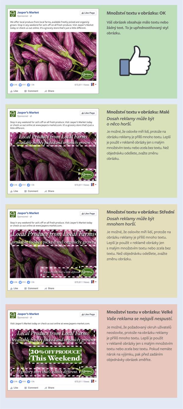 Jak ovlivňuje množství textu na obrázku výkonnost reklamy na Facebooku?